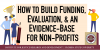 How to Build Funding, Evaluation and an Evidence-Base for Non-Profits graphic from the FSU Institute for Justice Research and Development